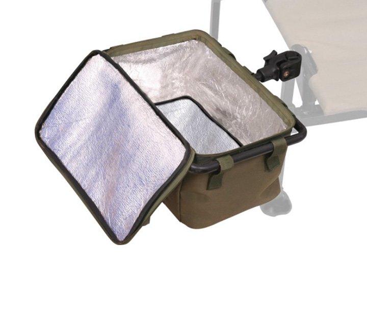 сумка для кормушек фидерных своими руками